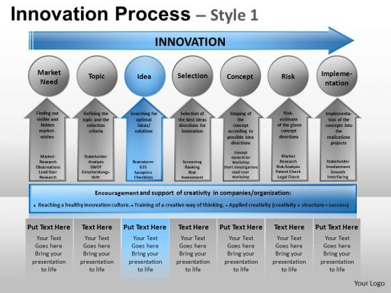 PowerPoint Designs Business Designs Innovation Process Ppt Designs
