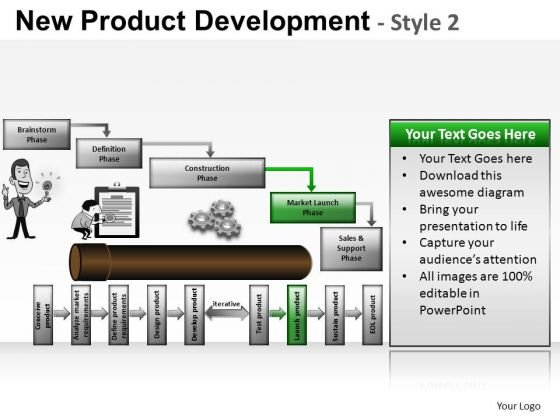 PowerPoint Designs Business Designs New Product Development Ppt Designs