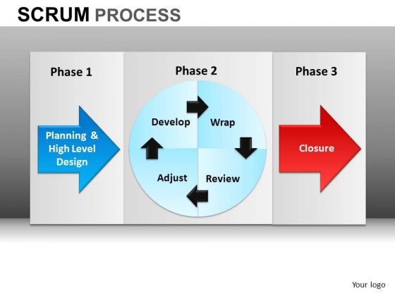 PowerPoint Designs Business Education Scrum Process Ppt Layouts