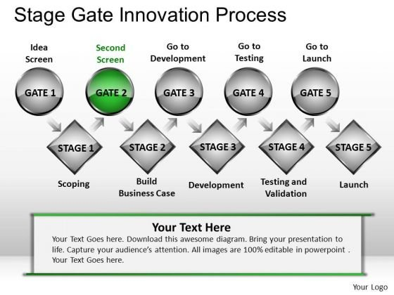 PowerPoint Designs Business Strategy Stage Gate Innovation Process Ppt Designs