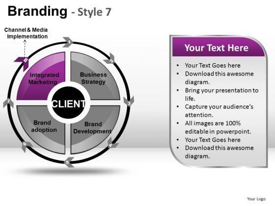 PowerPoint Designs Business Success Branding Ppt Templates