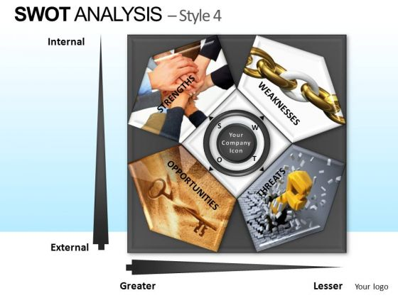 PowerPoint Designs Corporate Strategy Swot Analysis Ppt Themes