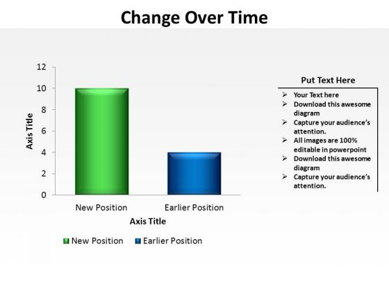 PowerPoint Designs Data Driven Change Over Time Ppt Design