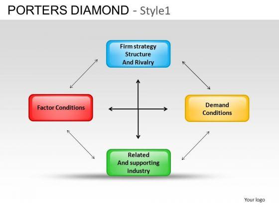 PowerPoint Designs Download Porters Diamond Ppt Theme