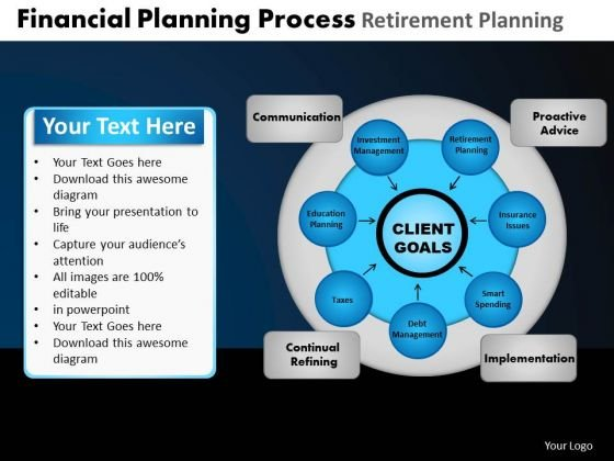 PowerPoint Designs Leadership Financial Planning Ppt Layouts