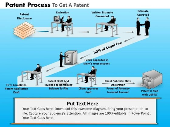 PowerPoint Designs Strategy Patent Process Ppt Layouts