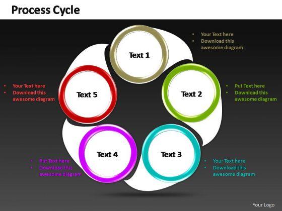 PowerPoint Designs Success Constant Process Ppt Presentation