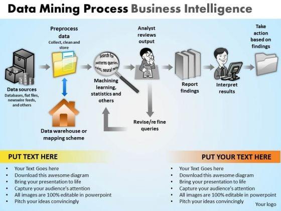 PowerPoint Designs Success Data Mining Process Ppt Slides