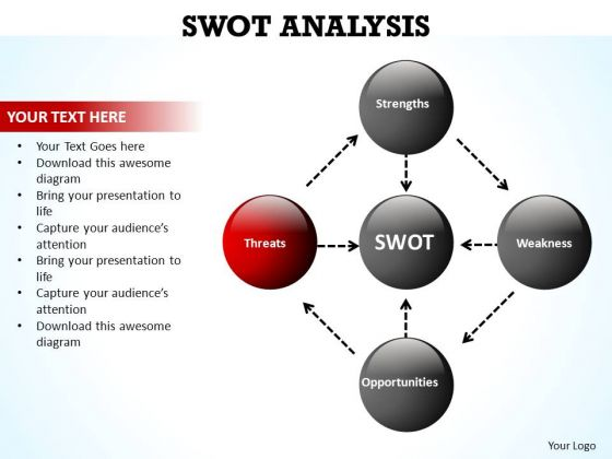 PowerPoint Designs Success Swot Analysis Ppt Backgrounds