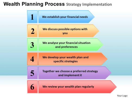 PowerPoint Designs Teamwork Wealth Planning Ppt Design