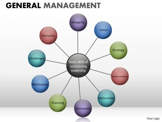 PowerPoint Diagram Wheel And Spokes Ppt Slides