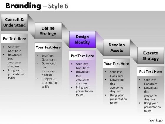 PowerPoint Executive Strategy Branding Ppt Process