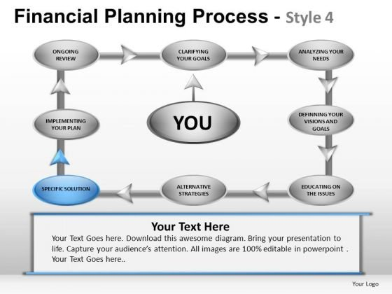 PowerPoint Layout Company Designs Financial Planning Process Ppt Template