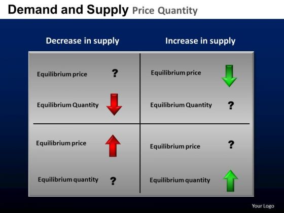 PowerPoint Layout Company Supply Demand Ppt Slide