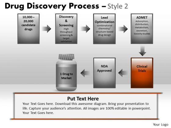 PowerPoint Layout Corporate Designs Drug Discovery Process Ppt Design