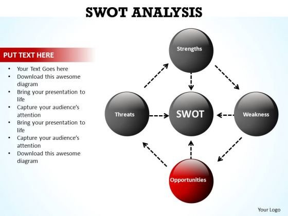 PowerPoint Layout Graphic Swot Analysis Ppt Design