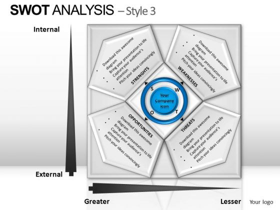 PowerPoint Layout Leadership Swot Analysis Ppt Process