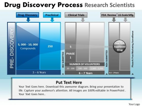 PowerPoint Layout Marketing Drug Discovery Ppt Process