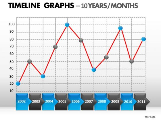 PowerPoint Layout Marketing Timeline Graphs Ppt Designs