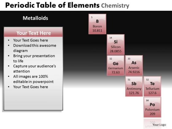 PowerPoint Layout Process Periodic Table Ppt Process