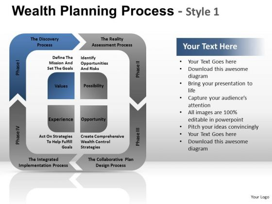 PowerPoint Layouts Company Competition Wealth Planning Process Ppt Presentation