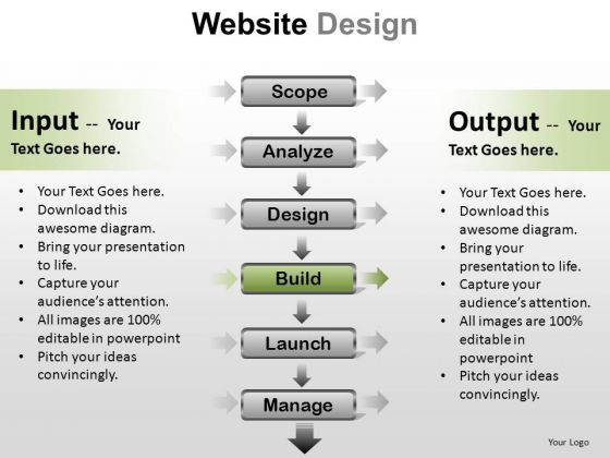 PowerPoint Layouts Company Growth Website Design Ppt Design Slides