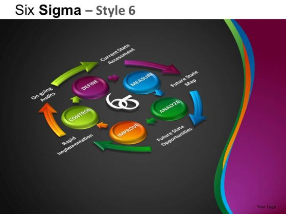 PowerPoint Layouts Company Strategy Six Sigma Ppt Process