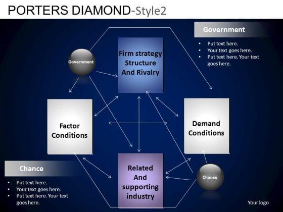 PowerPoint Layouts Corporate Teamwork Porters Diamond Ppt Theme