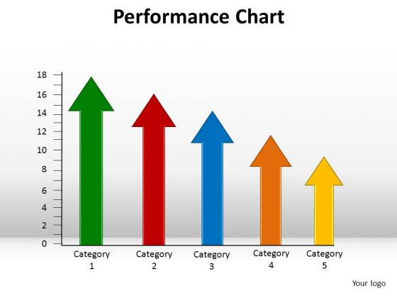 PowerPoint Layouts Graphic Performance Chart Ppt Design