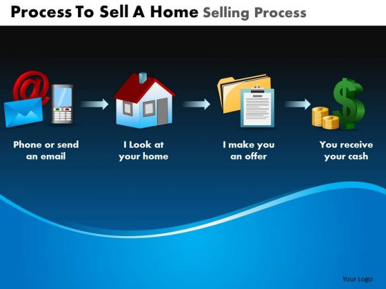 PowerPoint Layouts Leadership Home Selling Process Ppt Process
