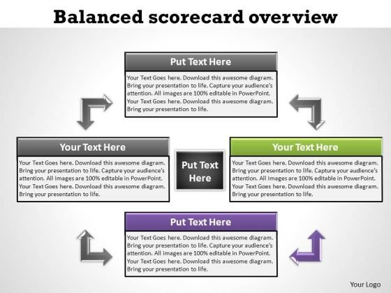 PowerPoint Layouts Marketing Balanced Scorecard Ppt Template