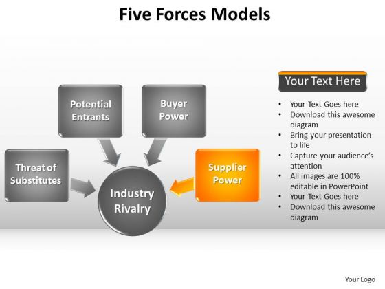 PowerPoint Layouts Marketing Forces Models Ppt Slide Designs