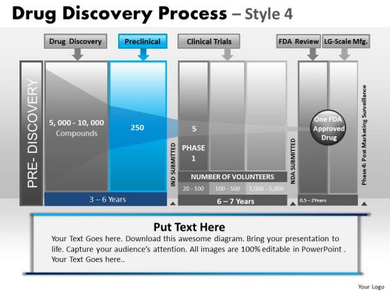 PowerPoint Layouts Process Drug Discovery Ppt Slides