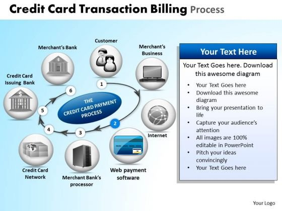 PowerPoint Layouts Sales Credit Card Transaction Ppt Designs