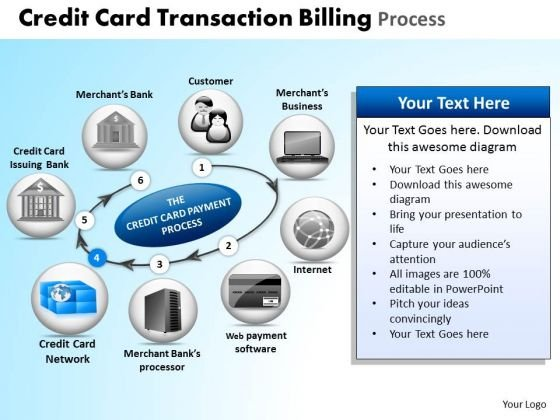 PowerPoint Layouts Sales Credit Card Transaction Ppt Slide Designs