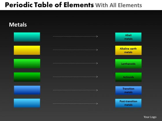 PowerPoint Layouts Sales Periodic Table Ppt Slides