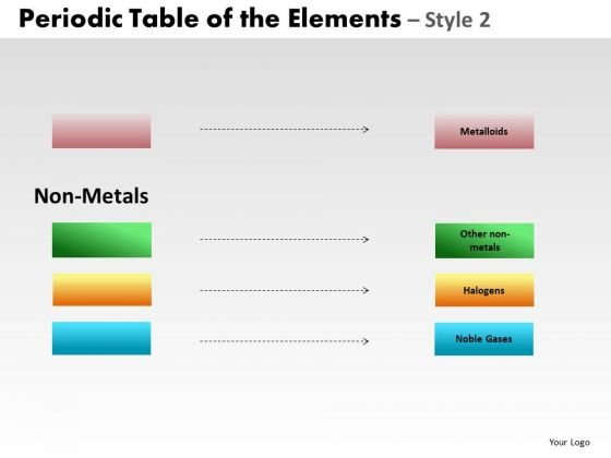 PowerPoint Layouts Strategy Periodic Table Ppt Backgrounds