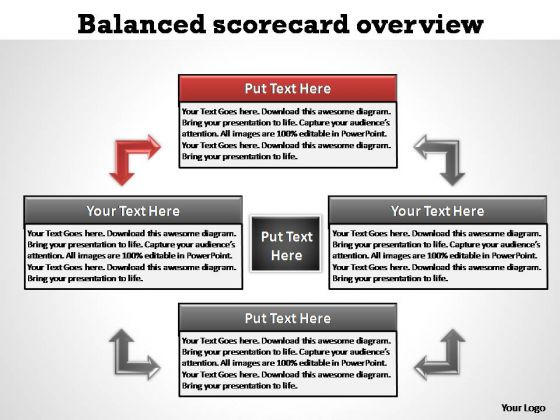 PowerPoint Presentation Business Balanced Scorecard Ppt Theme