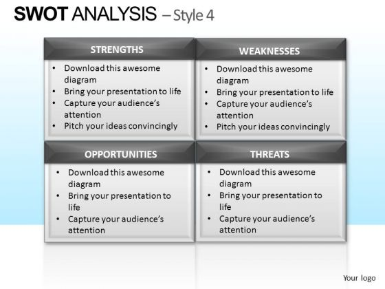 PowerPoint Presentation Business Education Swot Analysis Ppt Theme