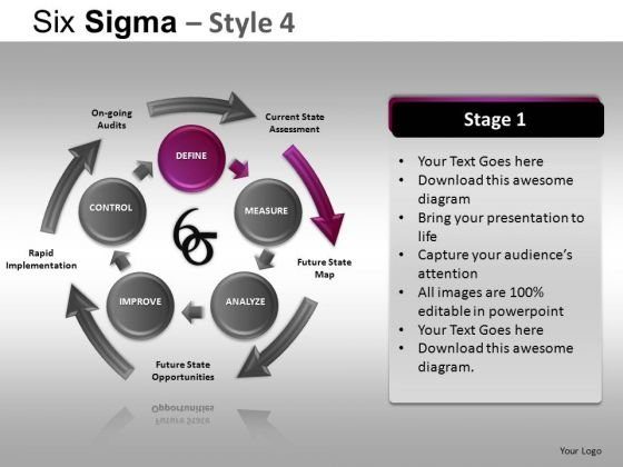 PowerPoint Presentation Business Strategy Six Sigma Ppt Templates