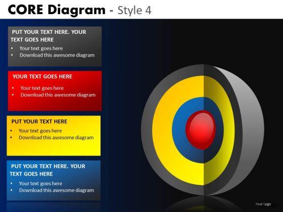 PowerPoint Presentation Business Success Goals Core Diagram Ppt Slide
