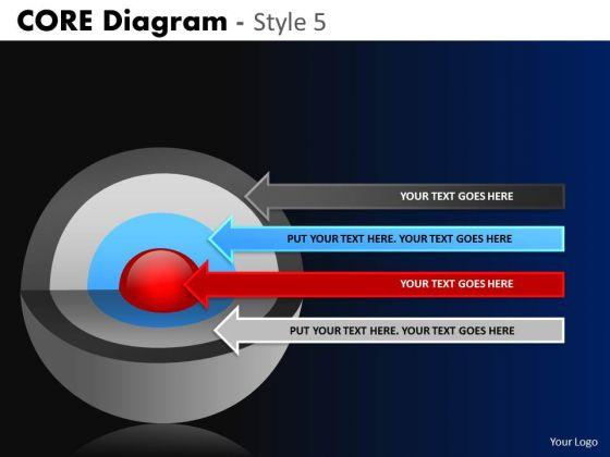PowerPoint Presentation Business Success Targets Core Diagram Ppt Theme