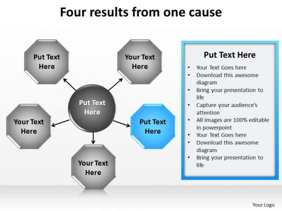 PowerPoint Presentation Chart Four Results Ppt Theme
