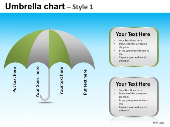 PowerPoint Presentation Company Competition Umbrella Chart Ppt Presentation Designs