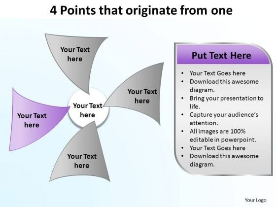 PowerPoint Presentation Company Points That Originate Ppt Presentation