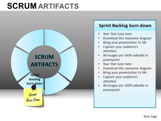 PowerPoint Presentation Company Strategy Scrum Process Ppt Theme