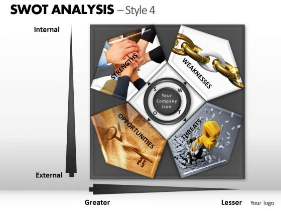 PowerPoint Presentation Company Swot Analysis Ppt Designs