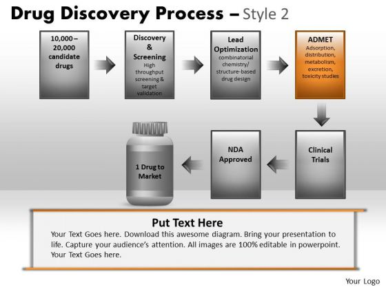 PowerPoint Presentation Designs Business Strategy Drug Discovery Process Ppt Layouts
