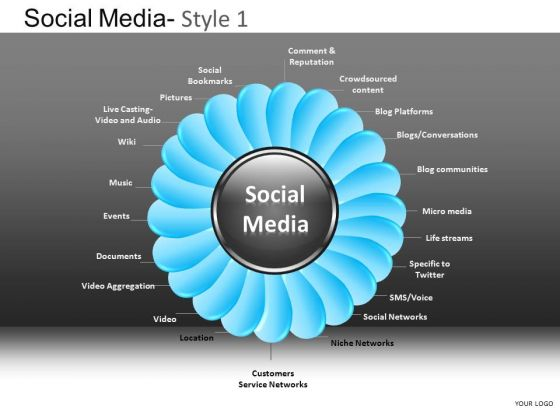 PowerPoint Presentation Designs Company Teamwork Social Media Ppt Slide