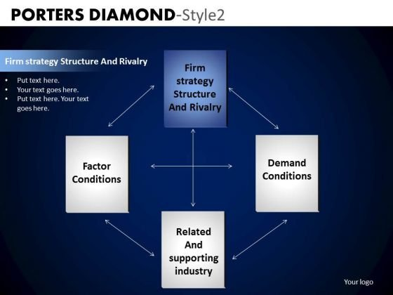 PowerPoint Presentation Designs Corporate Success Porters Diamond Ppt Presentation